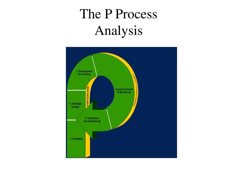 PPT - The P Process Analysis PowerPoint Presentation - ID