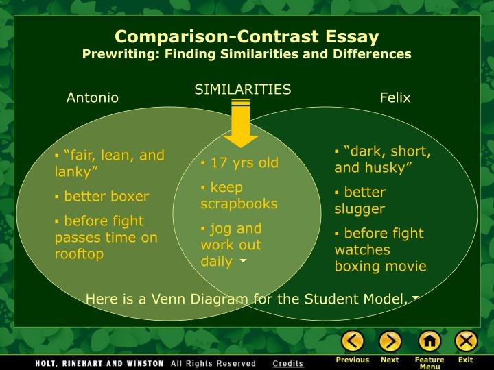 comparison contrast essay powerpoint presentation Compare and contrast powerpoint 1 comparison/contrast karen s wright 2 making comparisons examines two or more items: •items alike •items different •or.
