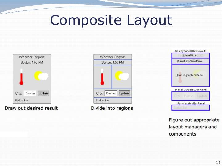 Composite Layout