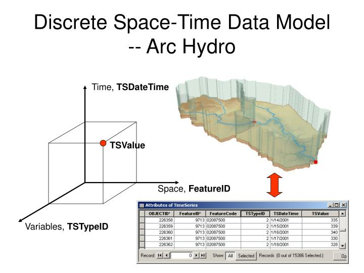 Discrete Space-Time Data Model