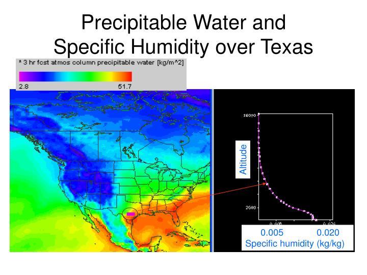 Precipitable Water and