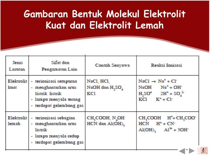 Ppt Tugas Bahan Ajar Kimia Powerpoint Presentation Id 5411227