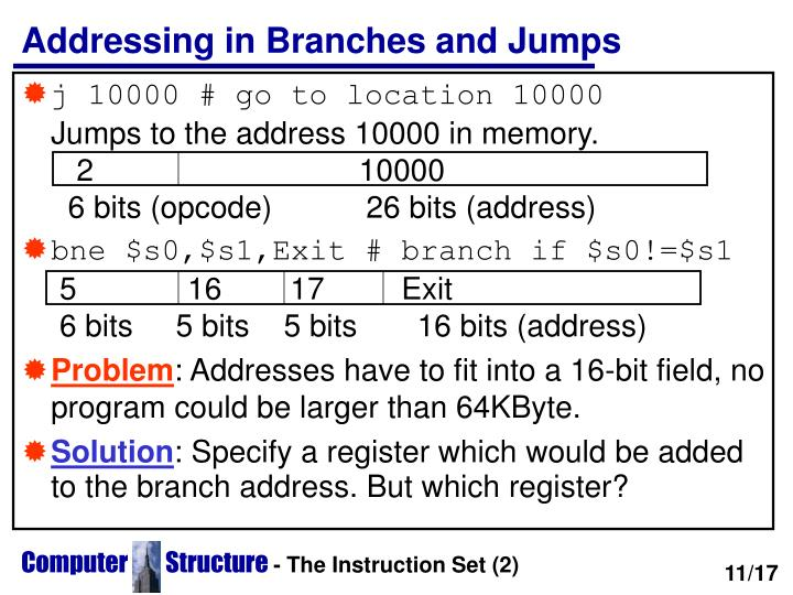 Addressing in Branches and Jumps