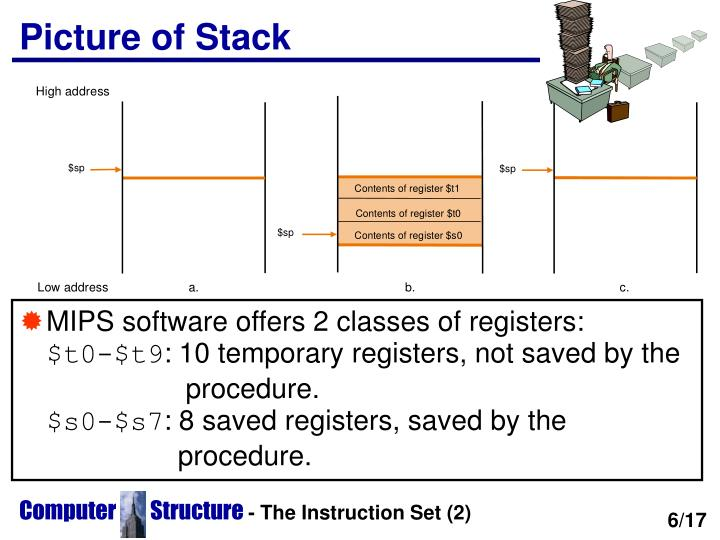 Picture of Stack