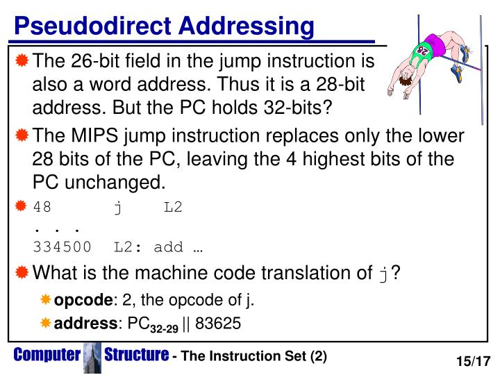 Pseudodirect Addressing