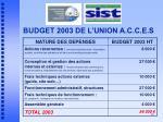 budget 2003 de l union a c c e s