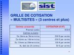 grille de cotisation multisites 3 centres et plus