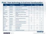ifield from technology to business transformation