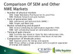 comparison of sem and other nwe markets