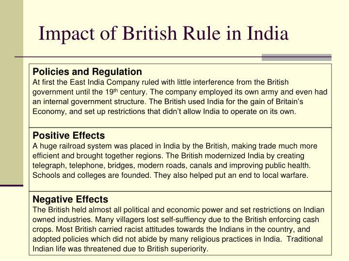 impact of british rule