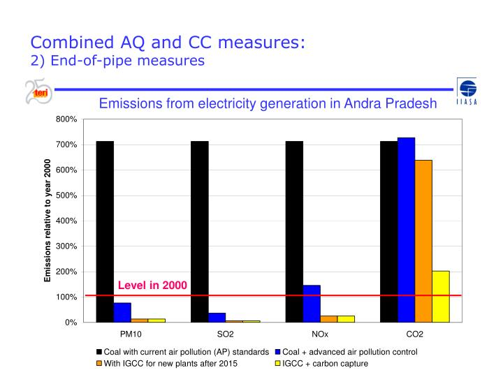 Combined AQ and CC measures: