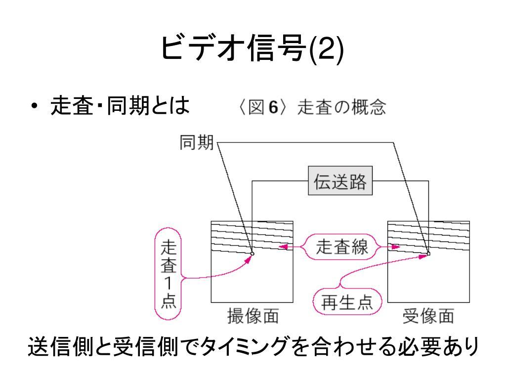 計測情報処理論 - PowerPoint PPT Presentation
