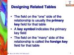 designing related tables