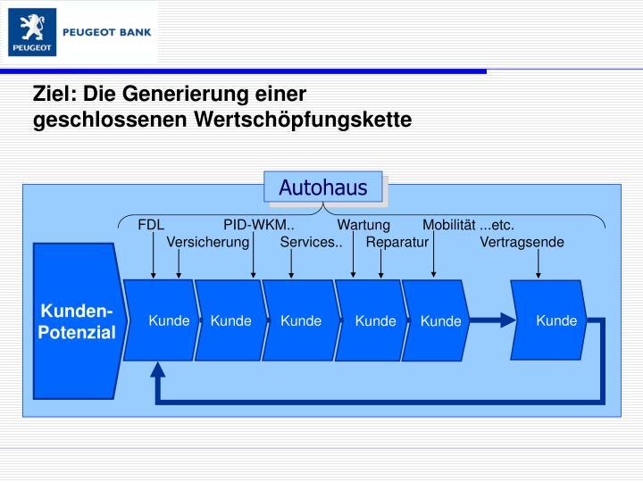 FDLPID-WKM..WartungMobilität ...etc.