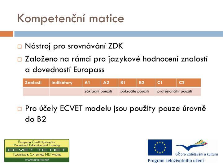 Kompetenční matice