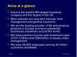 aviva at a glance