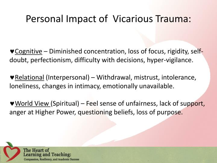 Personal Impact of  Vicarious Trauma:
