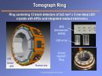 tomograph ring
