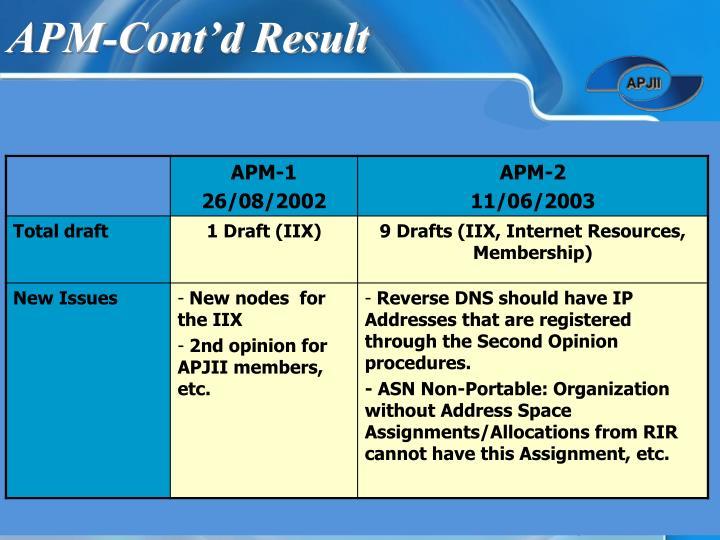 APM-Cont'd Result
