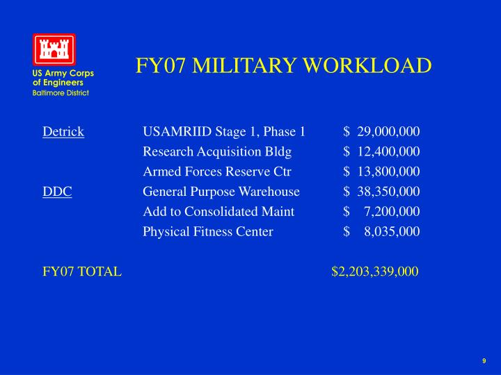 FY07 MILITARY WORKLOAD
