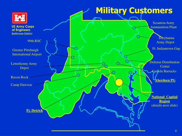 Military Customers