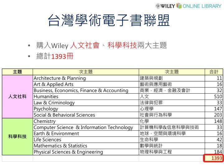 台灣學術電子書聯盟