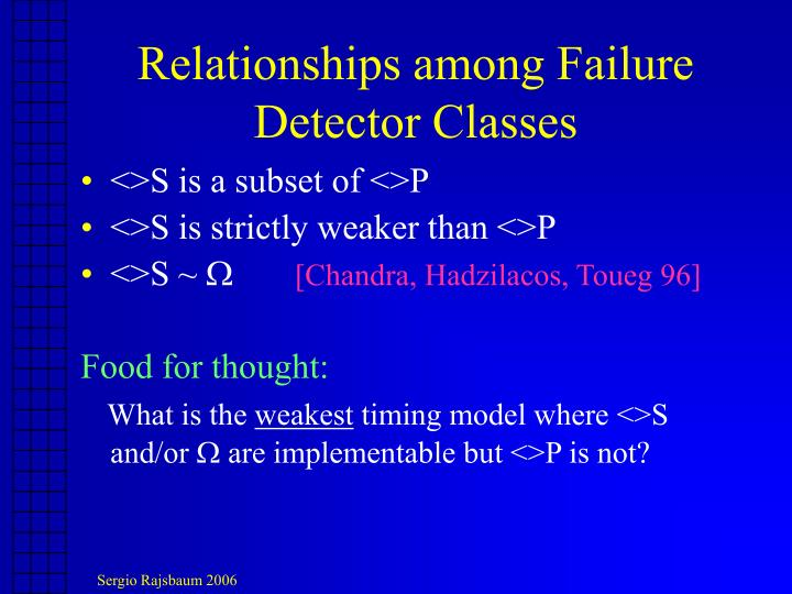 Relationships among Failure Detector Classes