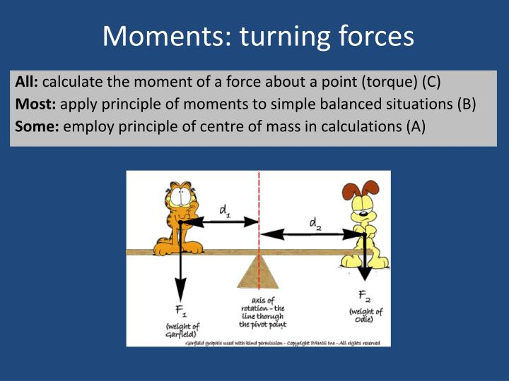 Moments turning forces