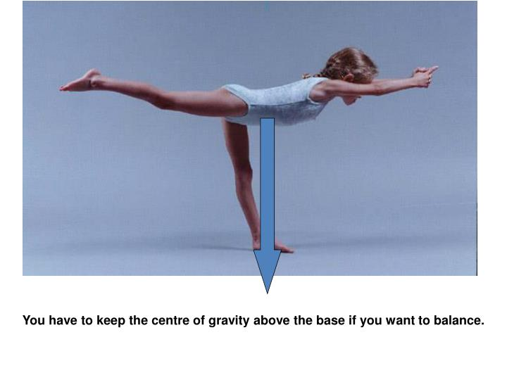 You have to keep the centre of gravity above the base if you want to balance.