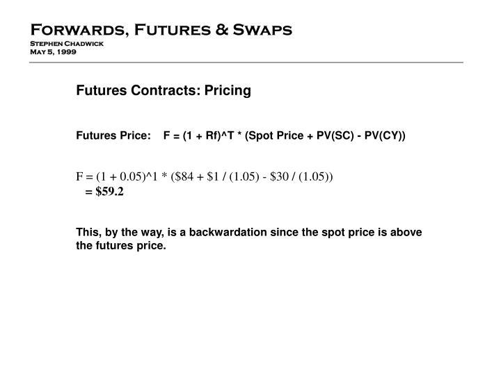 Forwards, Futures & Swaps