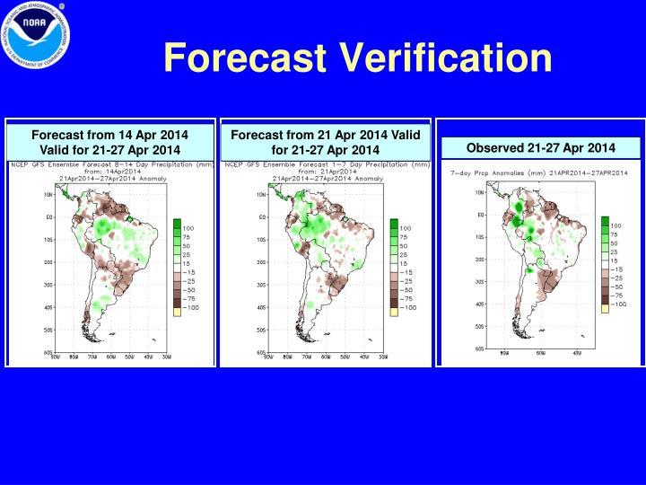 Forecast Verification