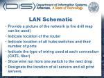 lan schematic