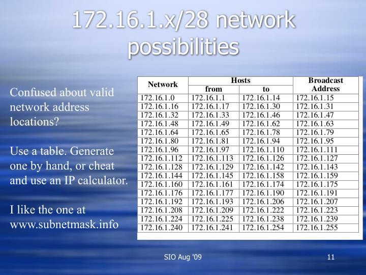 172.16.1.x/28 network possibilities