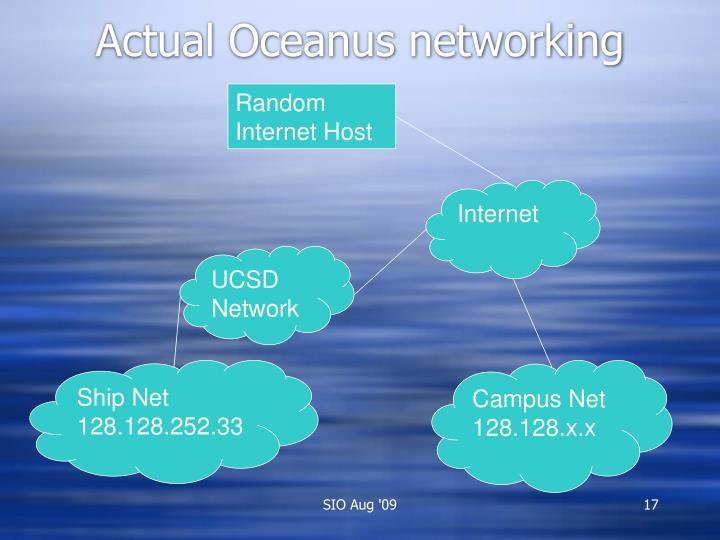 Actual Oceanus networking