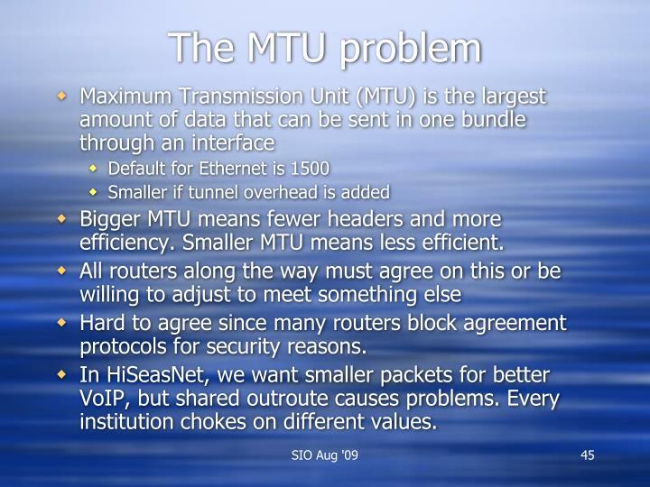 The MTU problem