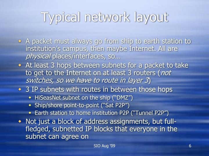 Typical network layout