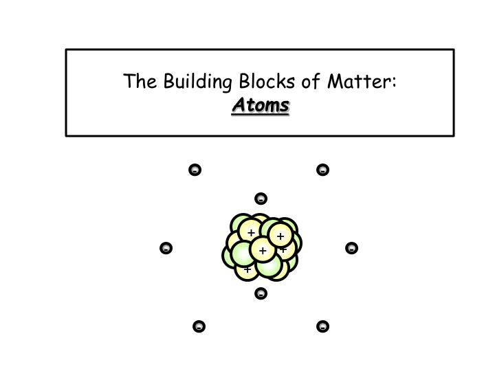 PPT The Building Blocks Of Matter Atoms PowerPoint