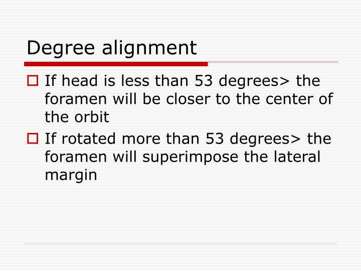 Degree alignment