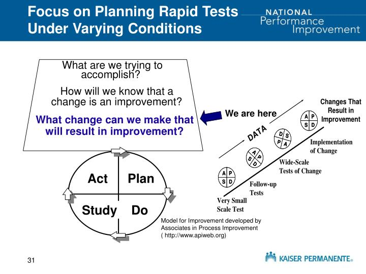 Focus on Planning Rapid Tests