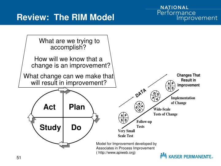 Review:  The RIM Model