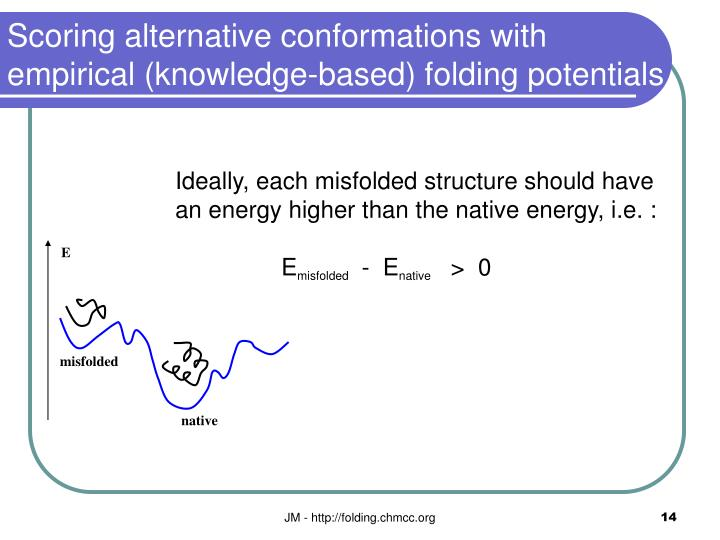 Scoring alternative conformations with empirical (knowledge-based) folding potentials