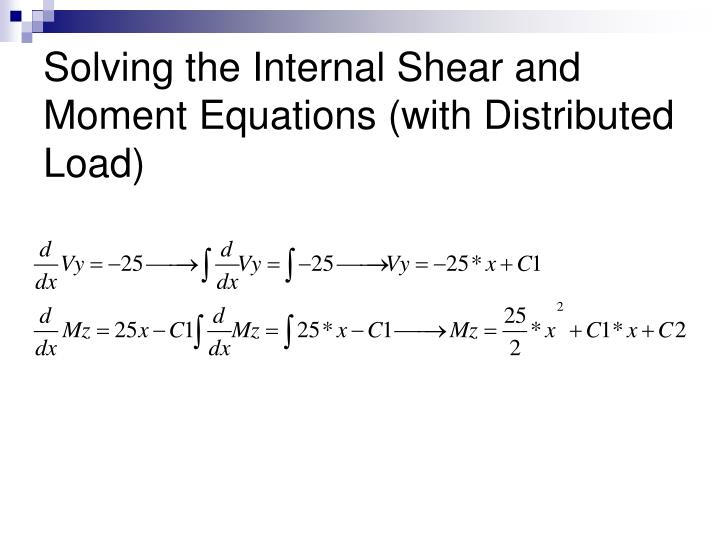 Solving the Internal Shear and Moment Equations (with Distributed Load)