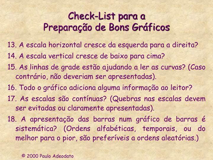 Check-List para a