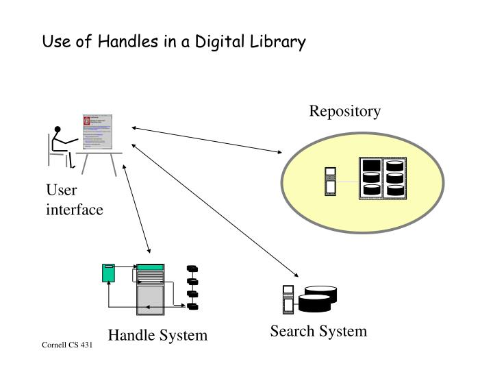 Use of Handles in a Digital Library