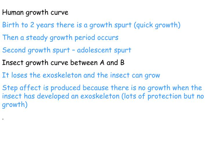 Human growth curve