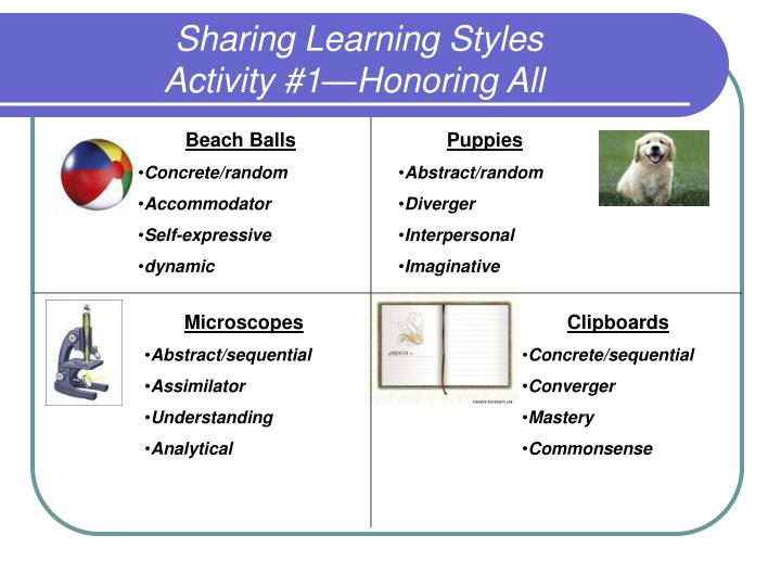 Students' learning styles and their correlation with ...