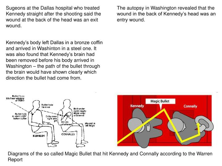 Sugeons at the Dallas hospital who treated Kennedy straight after the shooting said the wound at the back of the head was an exit wound.