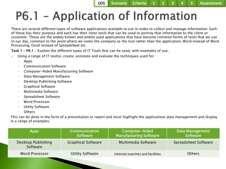 P6.1 – Application of Information