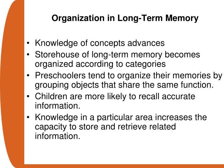 Organization in Long-Term Memory