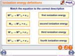 ionization energy definitions